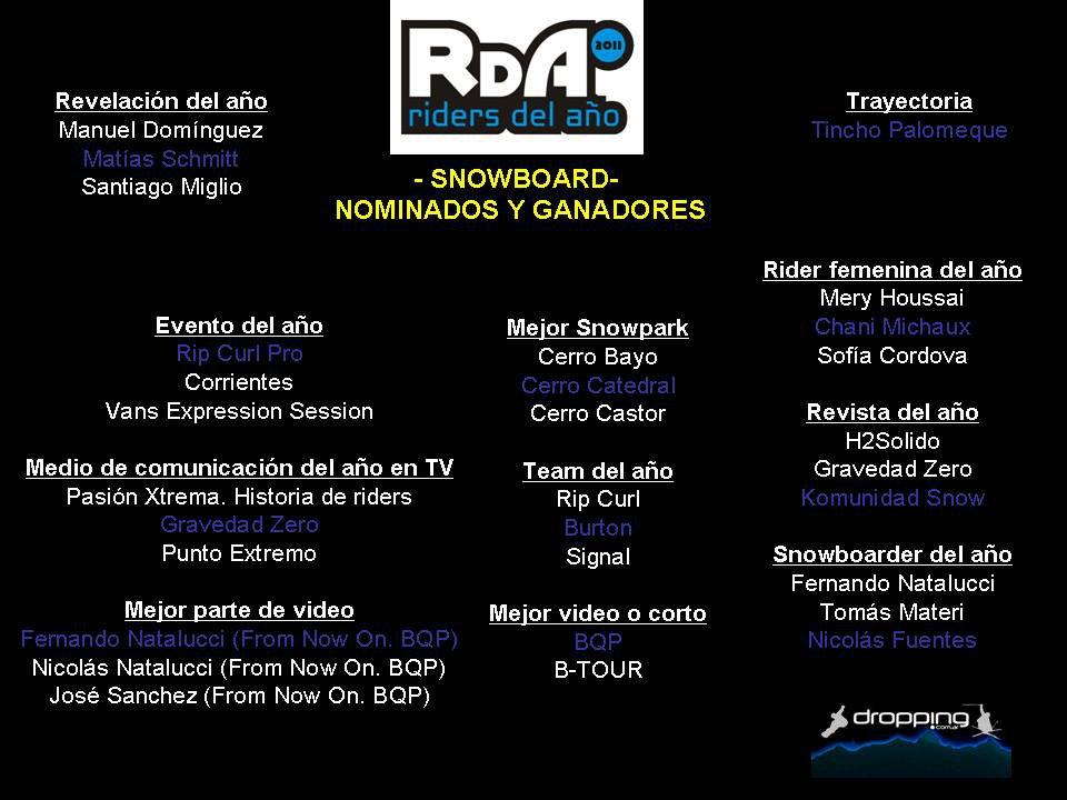 Como anunciado anteriormente, na sexta-feira 27 de maio 2011 aconteceu, no o Salon Real de Buenos Aires (ARG), a primeira edição do Rider del año (RDA), um evento dedicado para decretar os melhores riders, os...