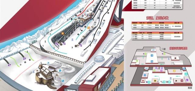 Cortesia: Wanda Ski Park Official Interessantes snow-news vindo da China: daqui umas semanas, em agosto, será inaugurado o maior centro de esqui indoor do mundo… em termos de pistas esquiáveis! Localizado na cidade de Harbin,...